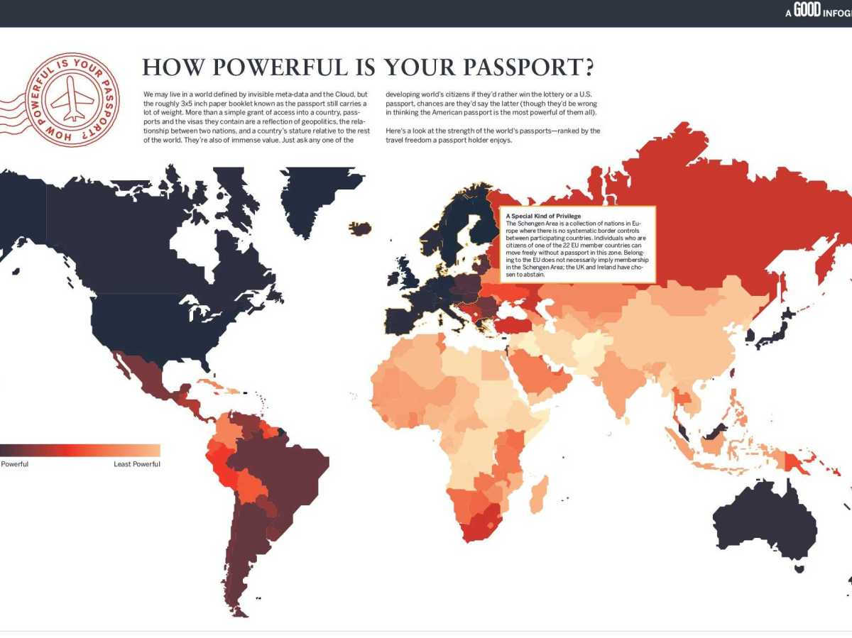 Are You a Power Passport Holder?